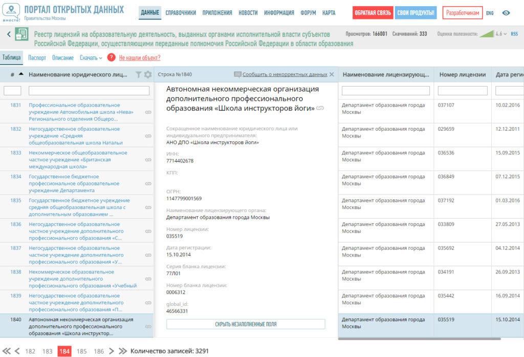 Подтверждение наличия лицензии на сайте Портала открытых данных Правительства Москвы