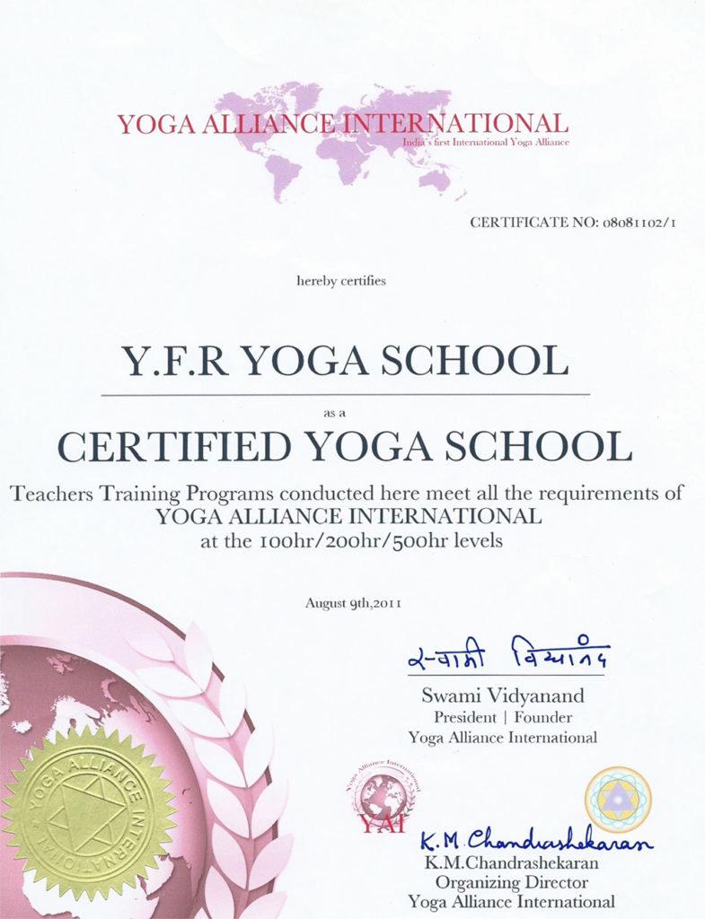 Женские практики в йоге